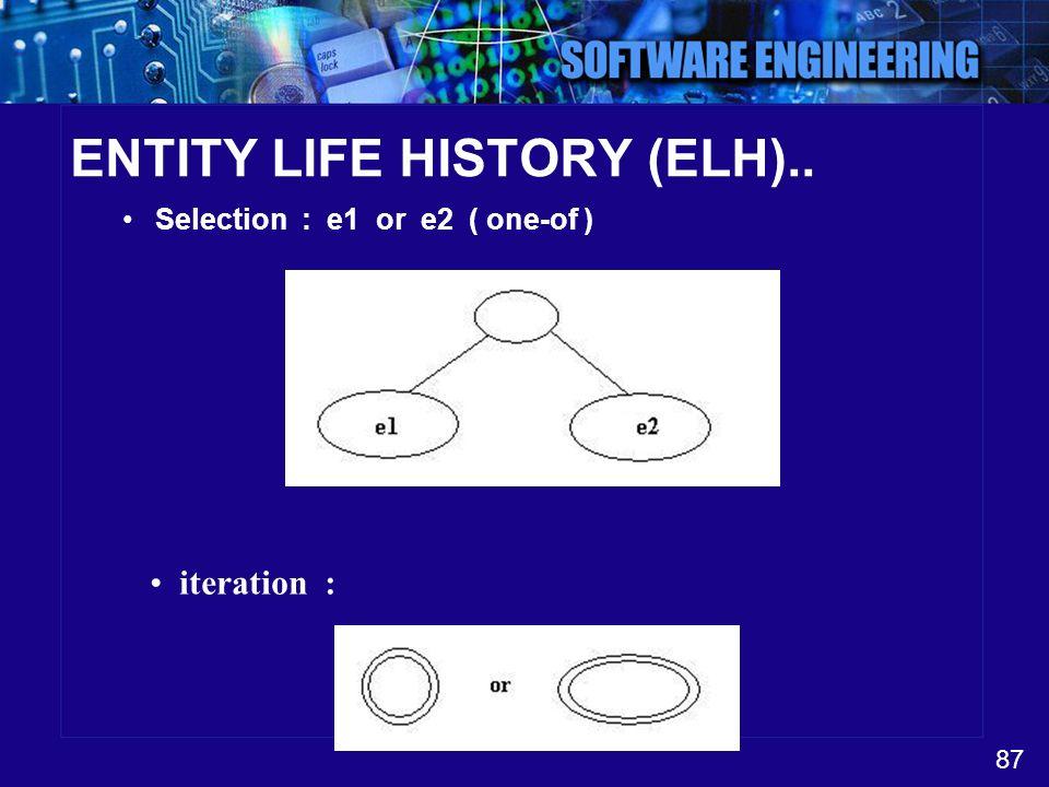 ENTITY LIFE HISTORY (ELH)..