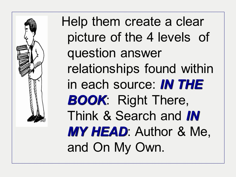 Help them create a clear picture of the 4 levels of question answer relationships found within in each source: IN THE BOOK: Right There, Think & Search and IN MY HEAD: Author & Me, and On My Own.