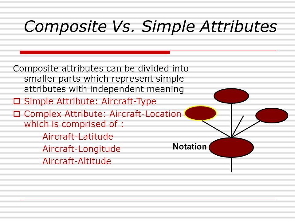 Composite Vs. Simple Attributes