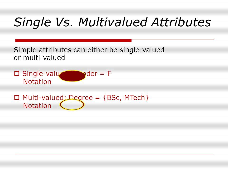 Single Vs. Multivalued Attributes
