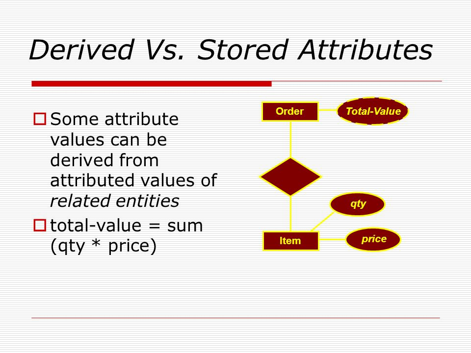 Derived Vs. Stored Attributes