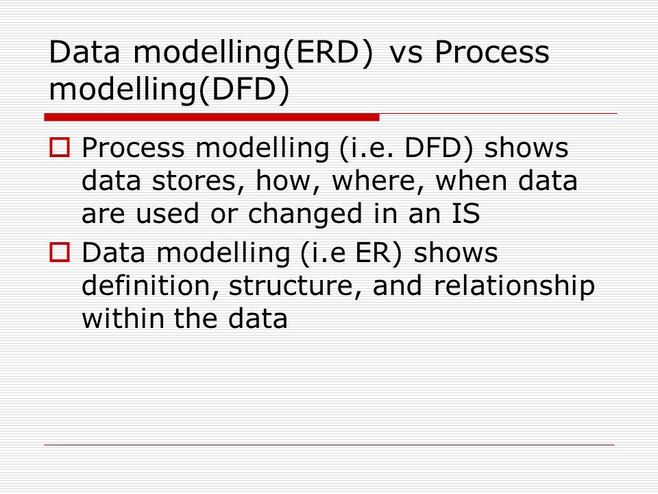 Data modelling(ERD) vs Process modelling(DFD)