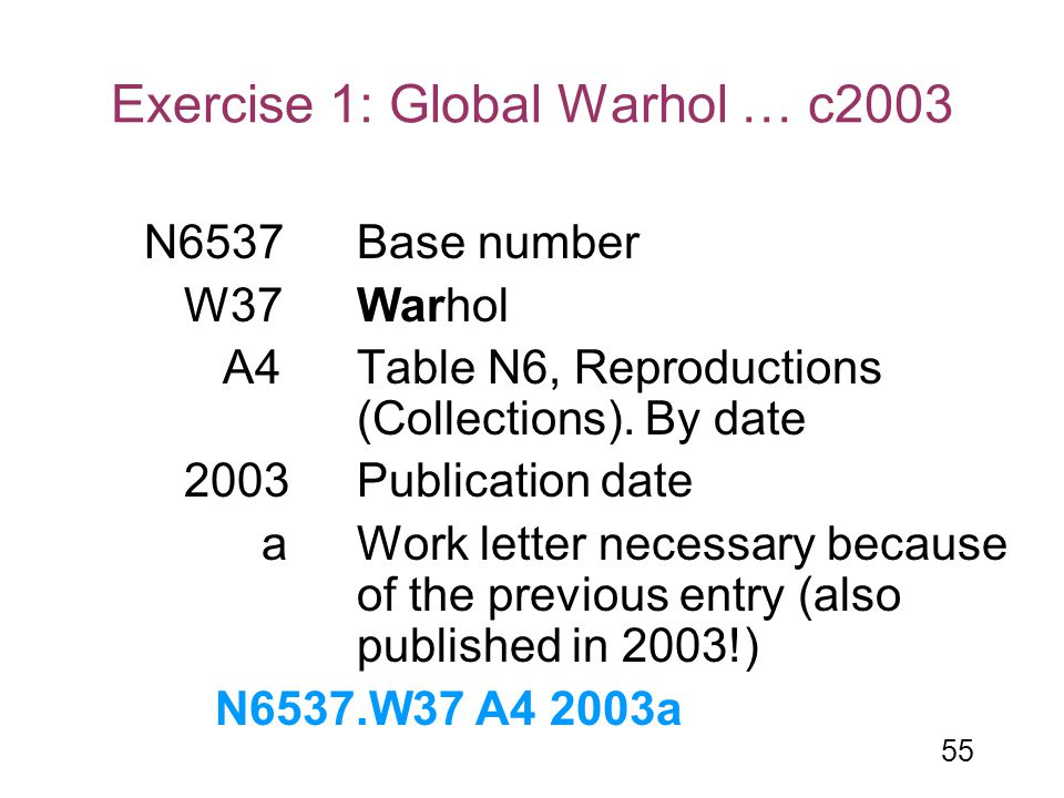 Exercise 1: Global Warhol … c2003