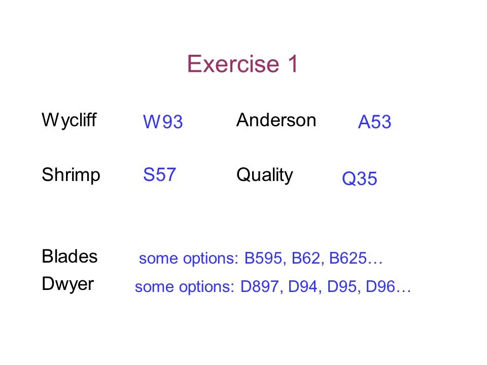 Exercise 1 Wycliff Anderson Shrimp Quality Blades Dwyer W93 A53 S57