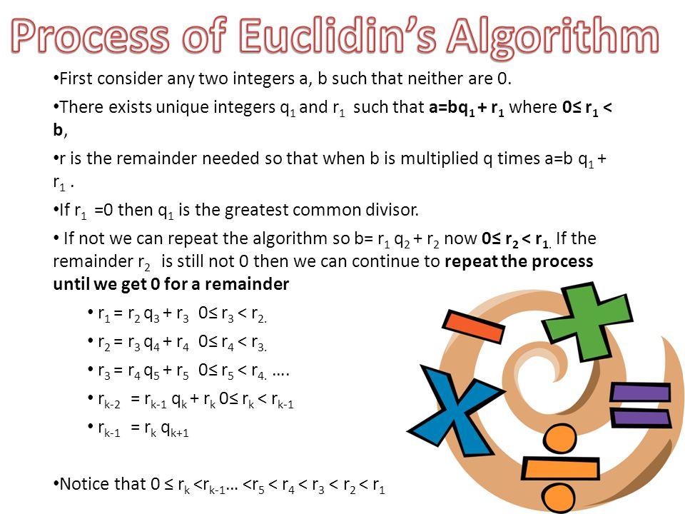Process of Euclidin's Algorithm