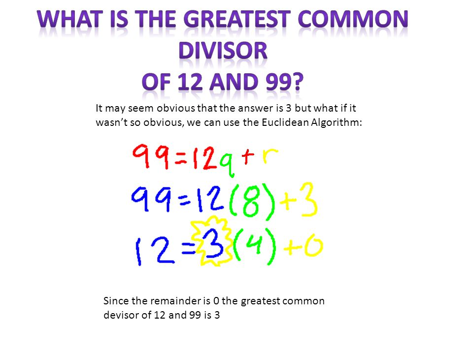 What is the Greatest Common Divisor