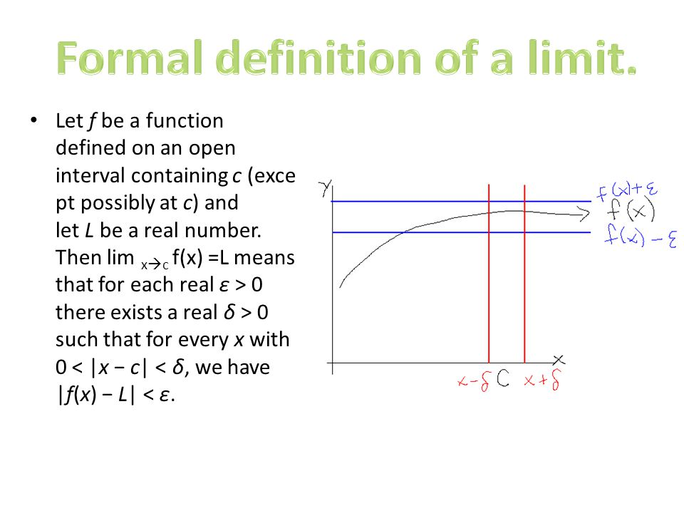 Formal definition of a limit.