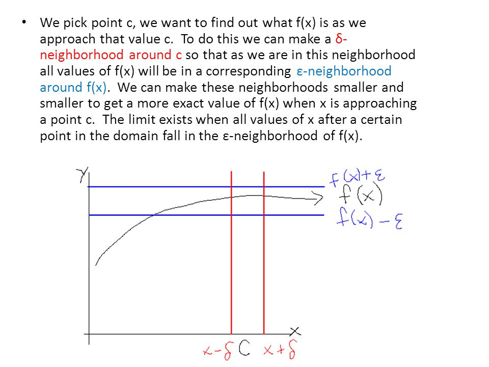 We pick point c, we want to find out what f(x) is as we approach that value c.