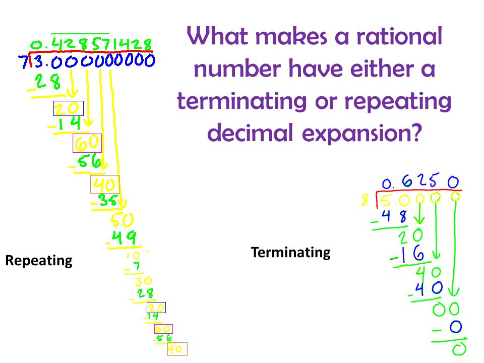 What makes a rational number have either a terminating or repeating decimal expansion