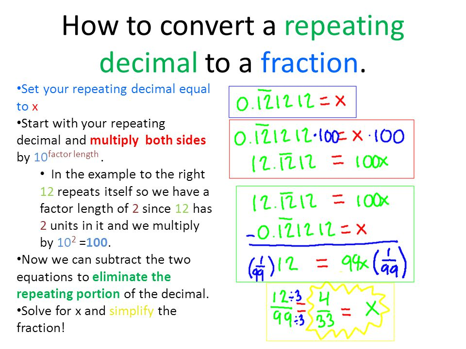 How to convert a repeating decimal to a fraction.