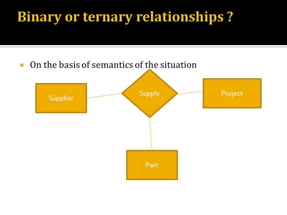Binary or ternary relationships