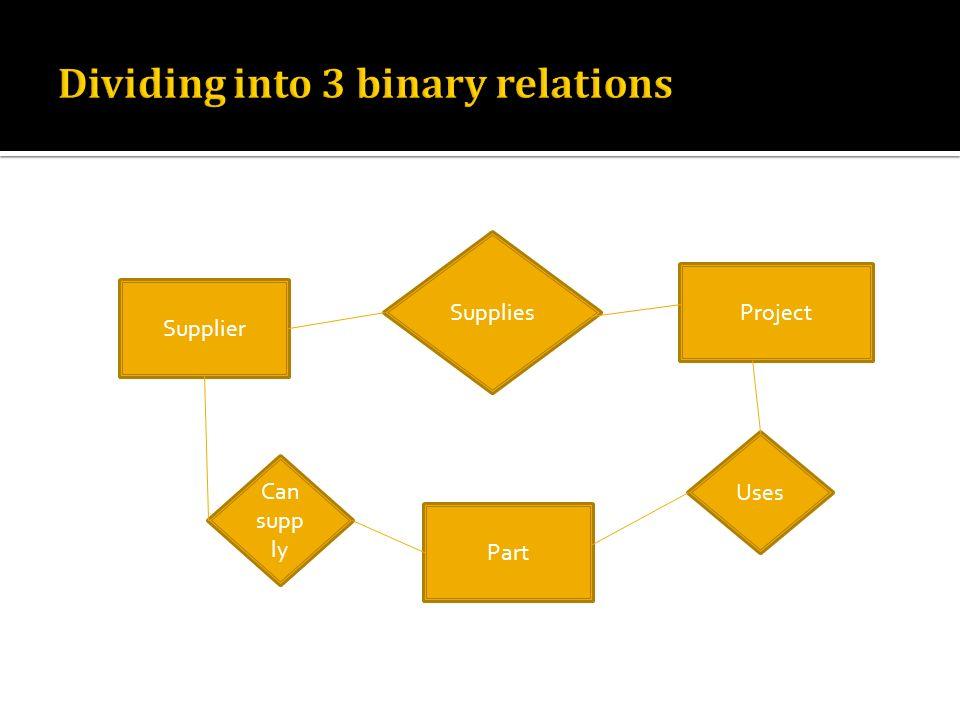Dividing into 3 binary relations