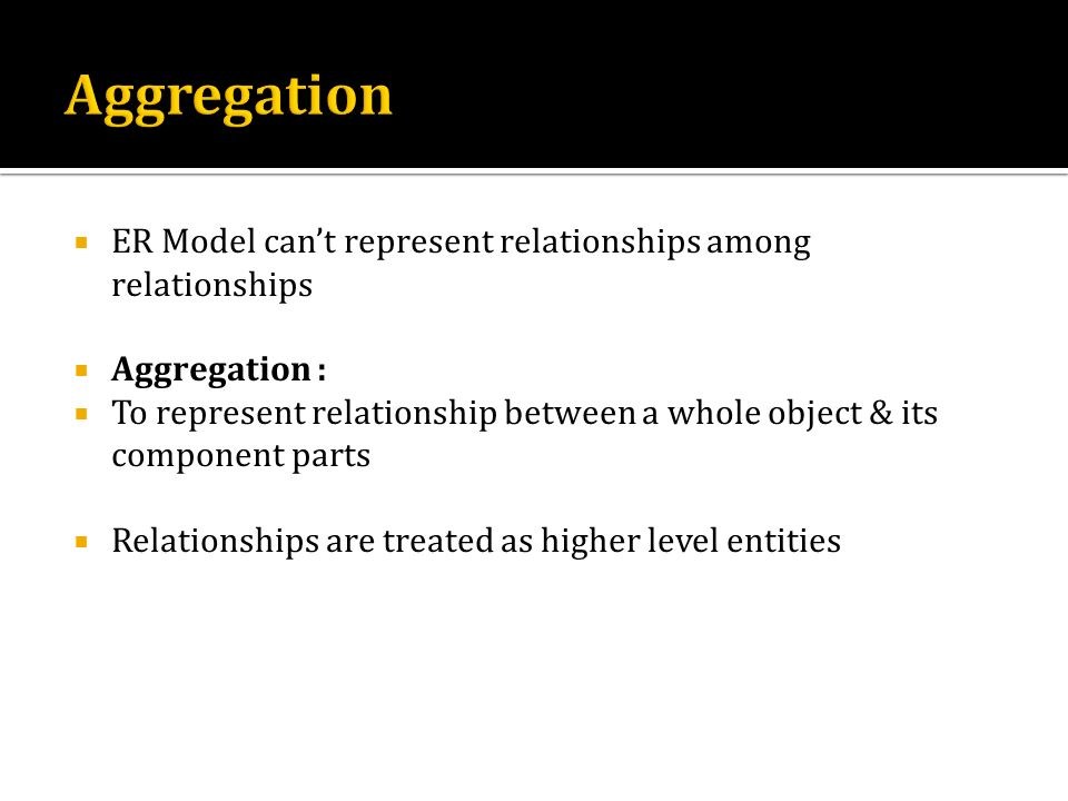 Aggregation ER Model can't represent relationships among relationships