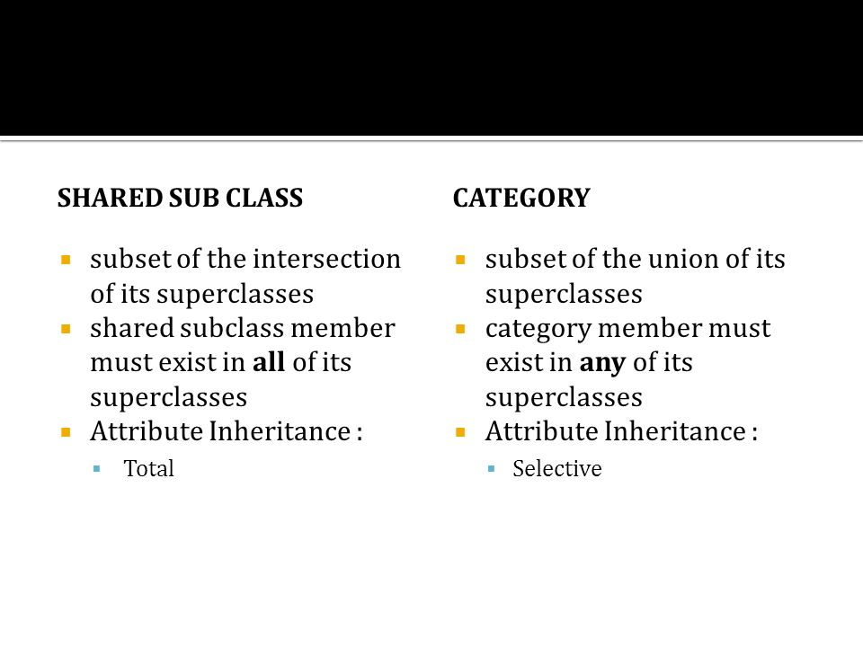 subset of the intersection of its superclasses