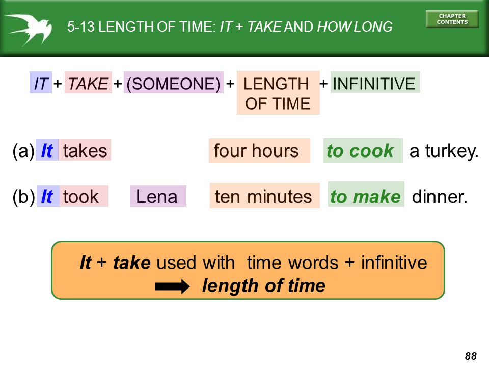 It + take used with time words + infinitive