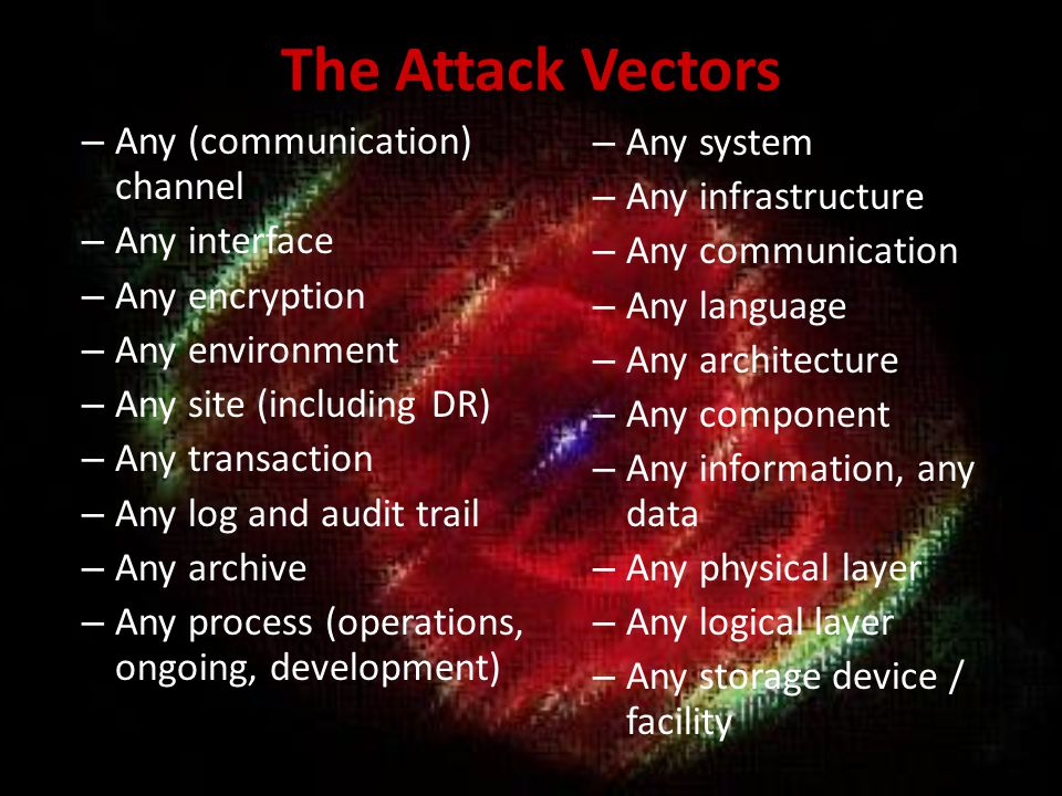The Attack Vectors Any (communication) channel Any system