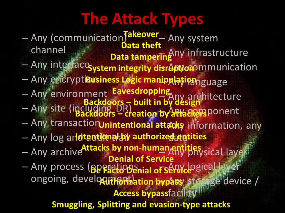 The Attack Types Any (communication) channel Any system