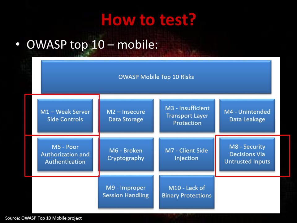 How to test OWASP top 10 – mobile: