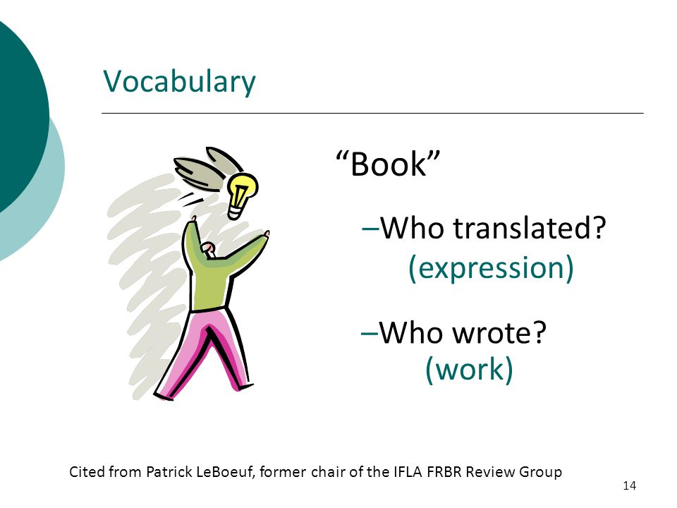 Book Vocabulary Who translated (expression) Who wrote (work)