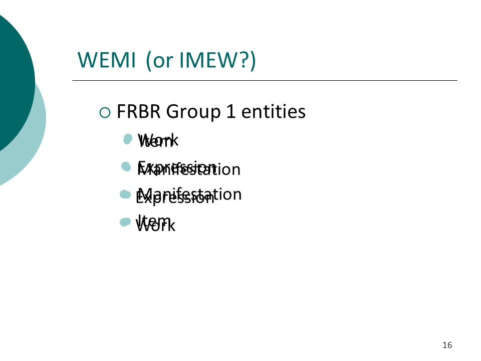 WEMI (or IMEW ) FRBR Group 1 entities Work Expression Item