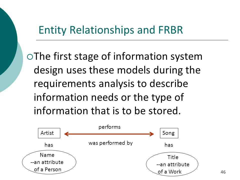 Entity Relationships and FRBR