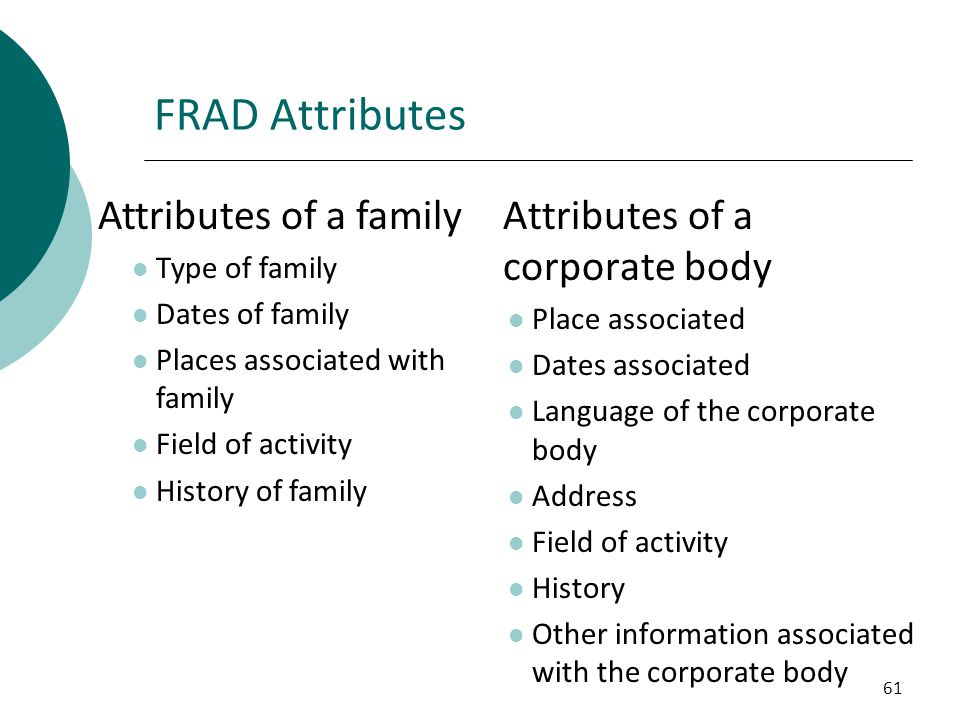 FRAD Attributes Attributes of a family Attributes of a corporate body