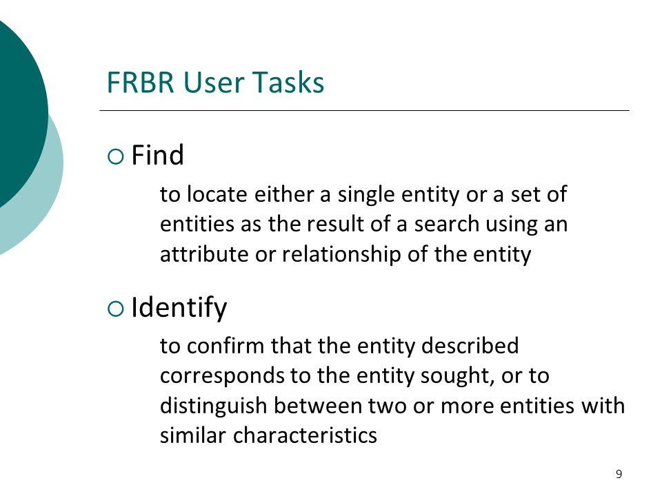 FRBR User Tasks Find Identify
