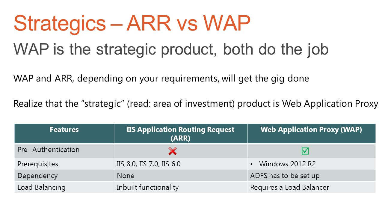 IIS Application Routing Request (ARR) Web Application Proxy (WAP)