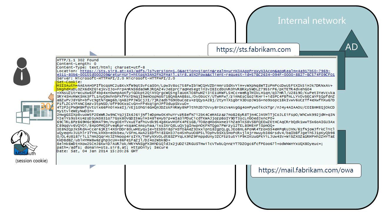 OWA Internet Perimeter network Internal network ` AD AD FS
