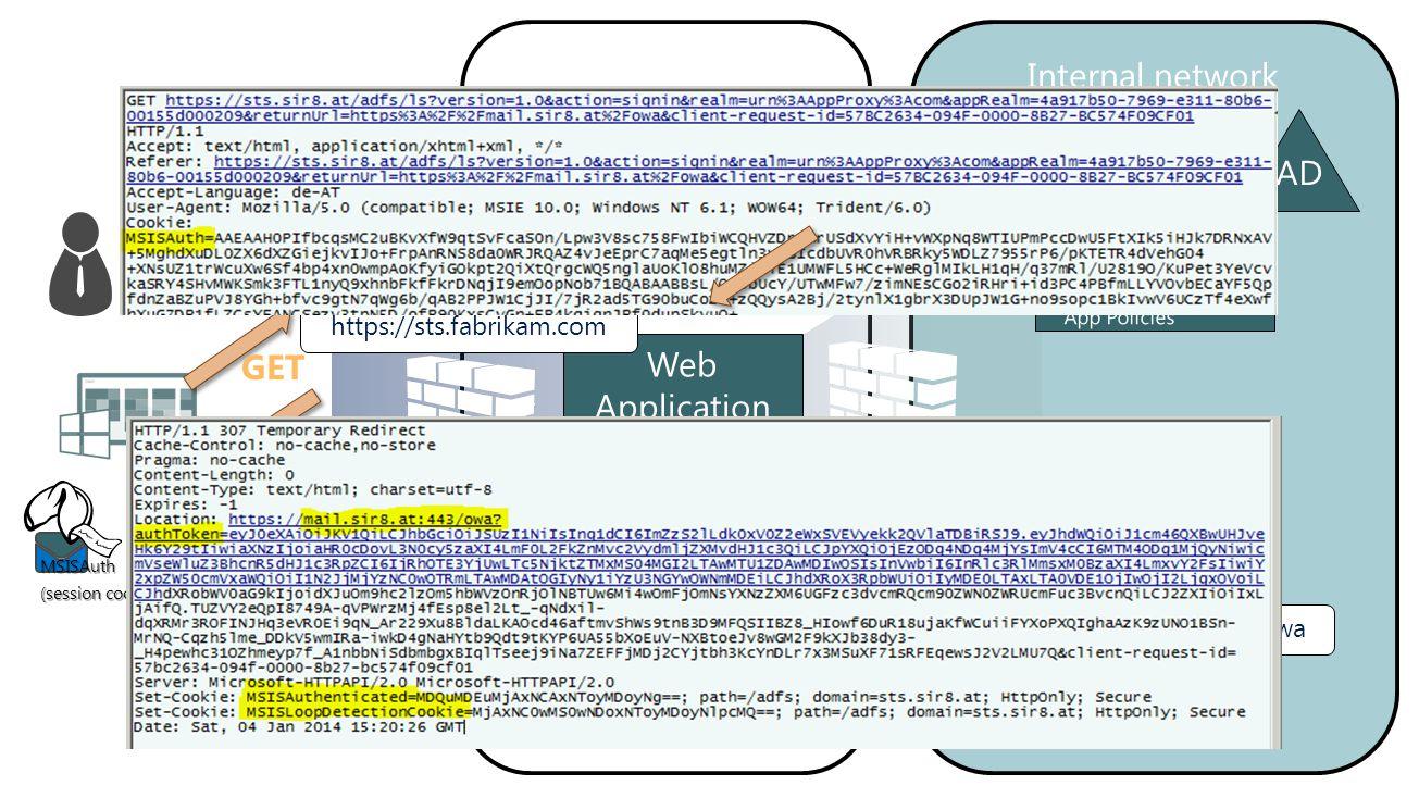 OWA Internet ` Perimeter network Internal network AD AD FS GET