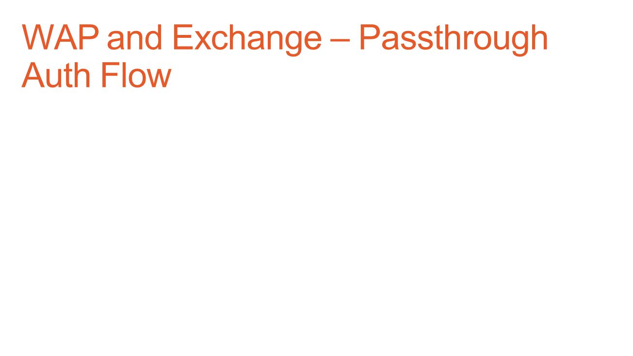 WAP and Exchange – Passthrough Auth Flow