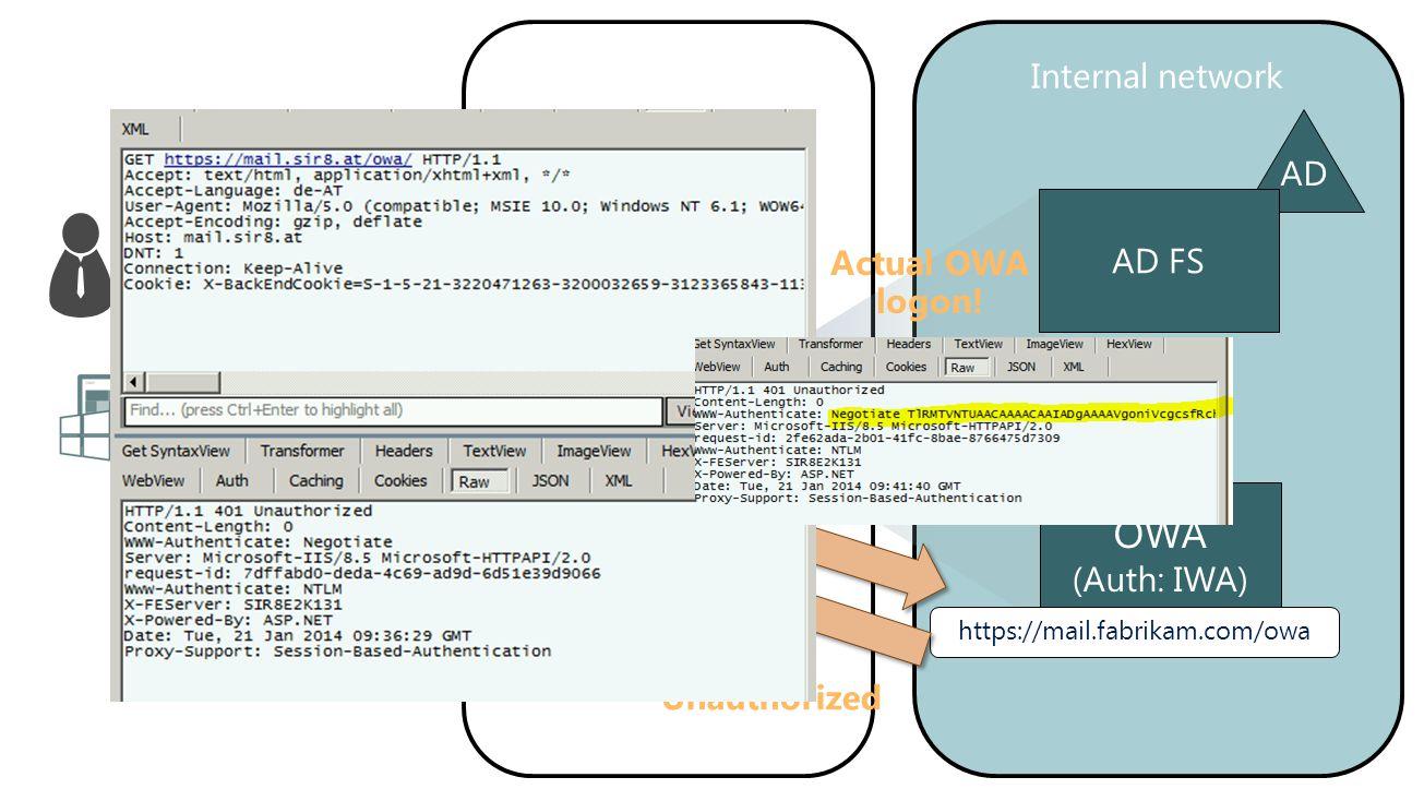 OWA Internet ` Perimeter network Internal network AD AD FS