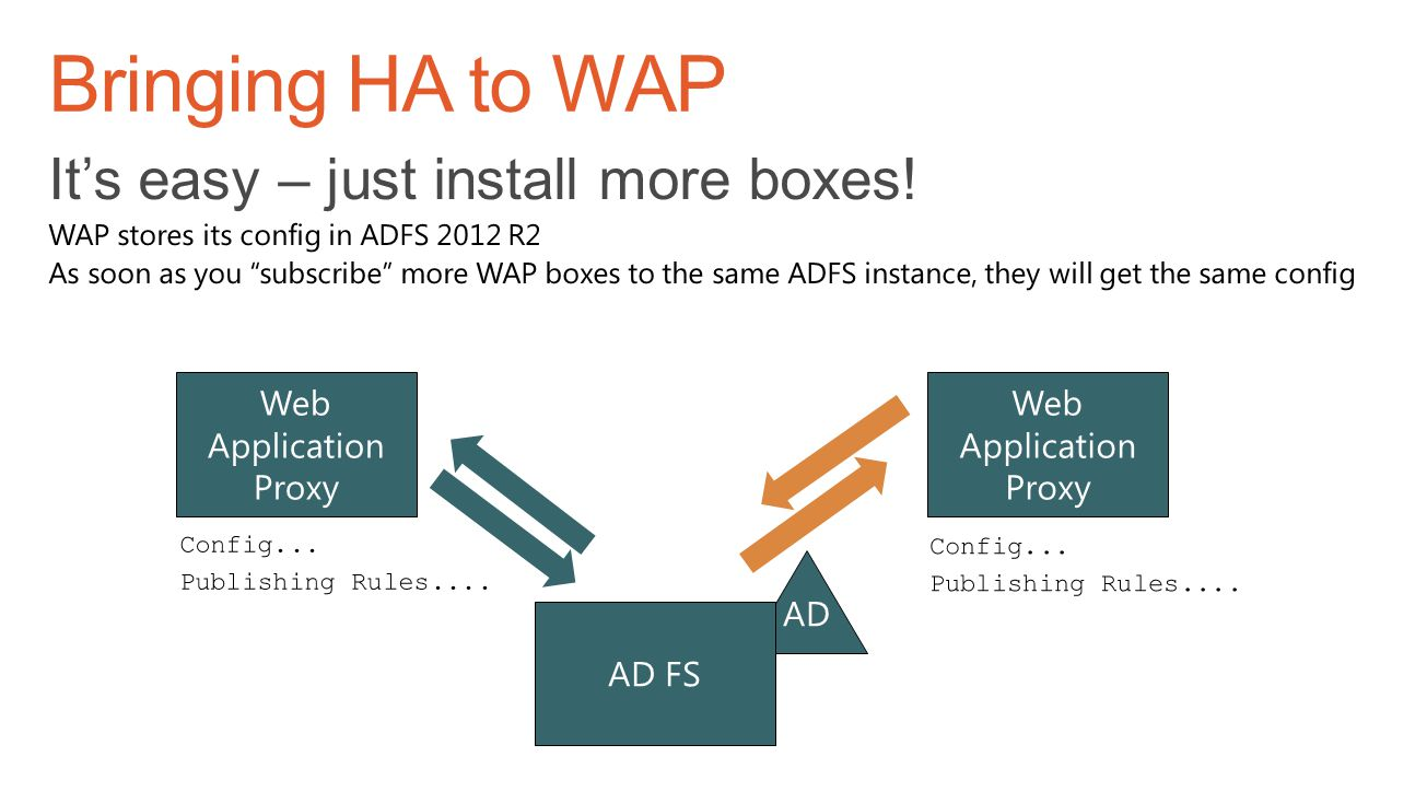 Bringing HA to WAP It's easy – just install more boxes!