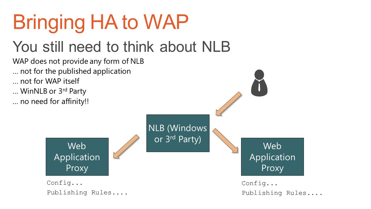 NLB (Windows or 3rd Party)