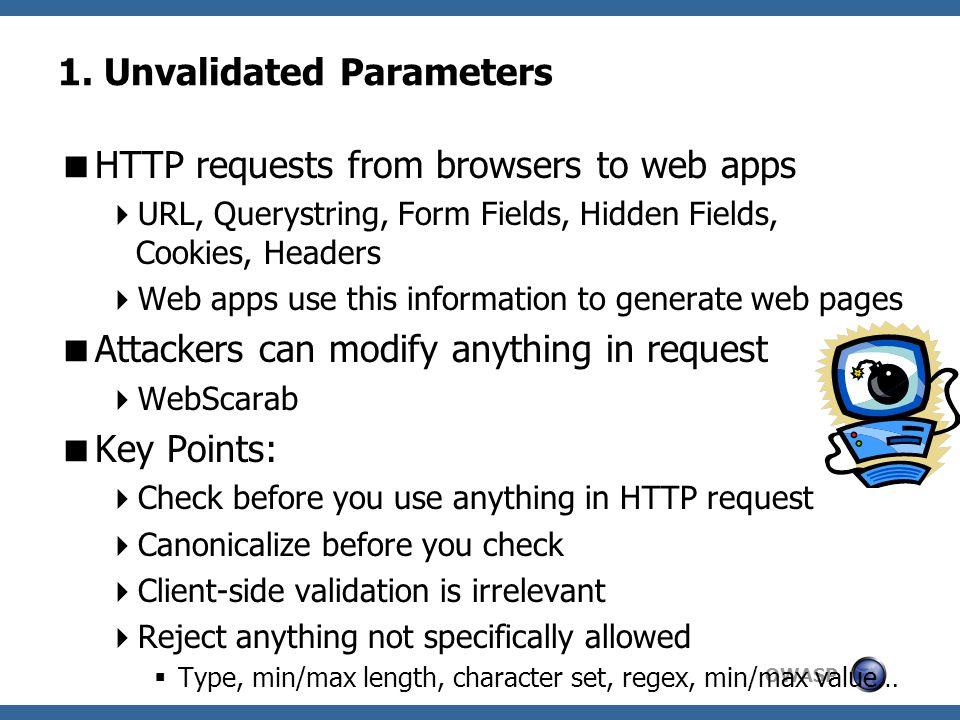 1. Unvalidated Parameters