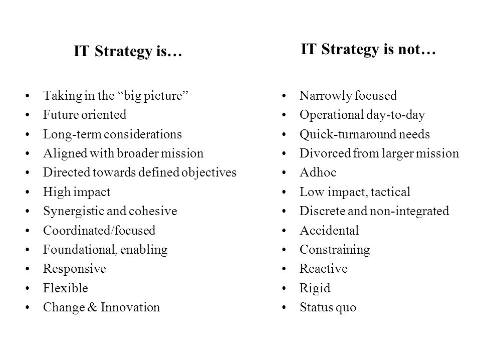 IT Strategy is… IT Strategy is not… Taking in the big picture