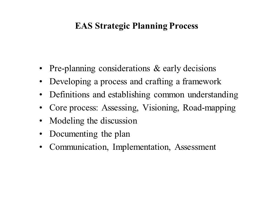 EAS Strategic Planning Process
