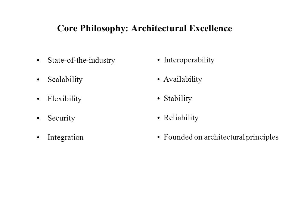 Core Philosophy: Architectural Excellence