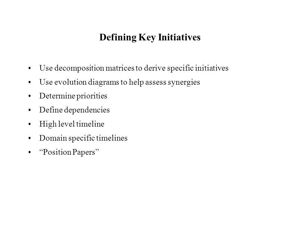 Defining Key Initiatives