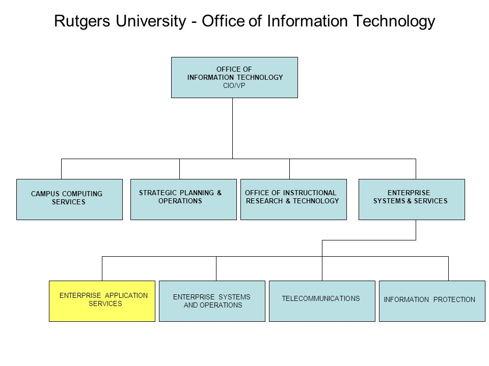 University information security strategy