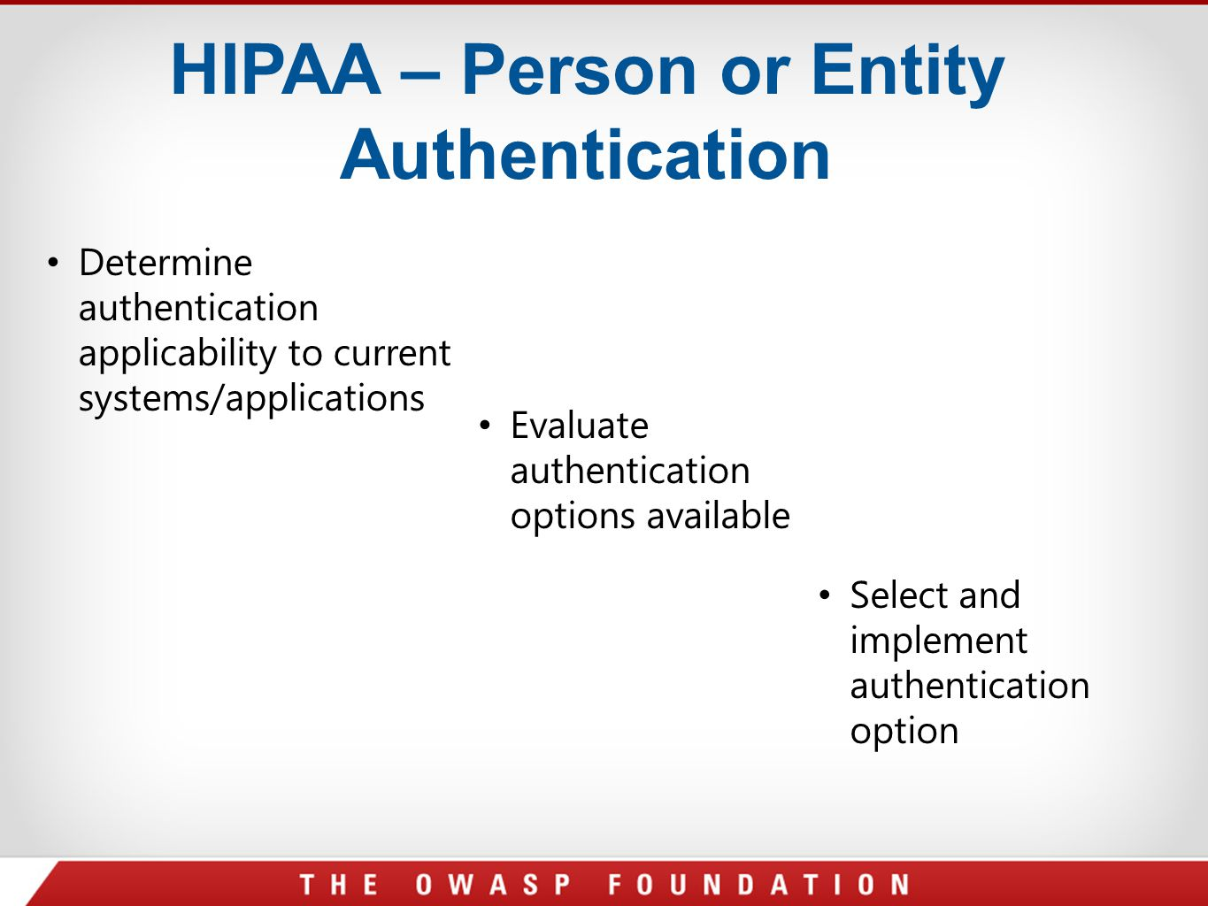 HIPAA – Person or Entity Authentication