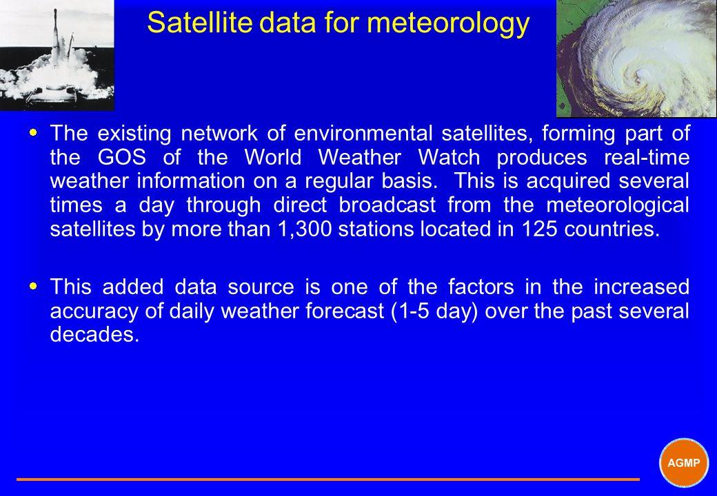 Satellite data for meteorology