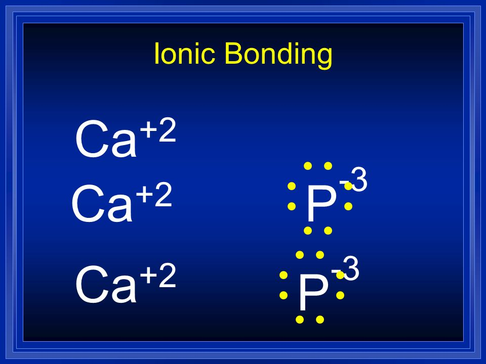 Ionic Bonding Ca+2 Ca+2 P-3 Ca+2 P-3