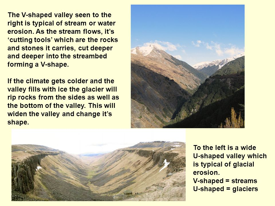 The V-shaped valley seen to the