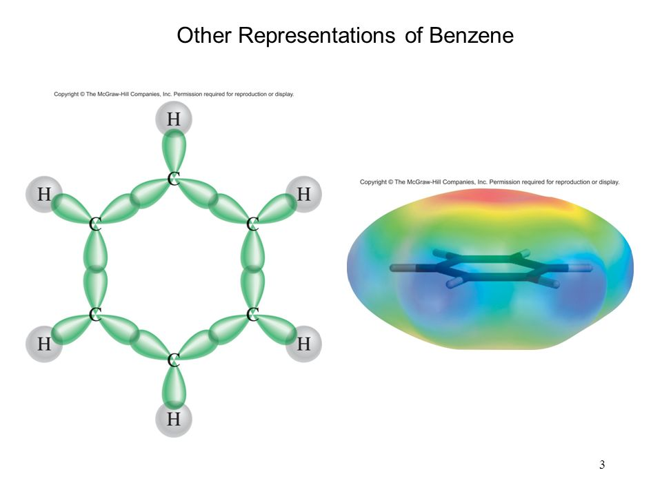 Other Representations of Benzene