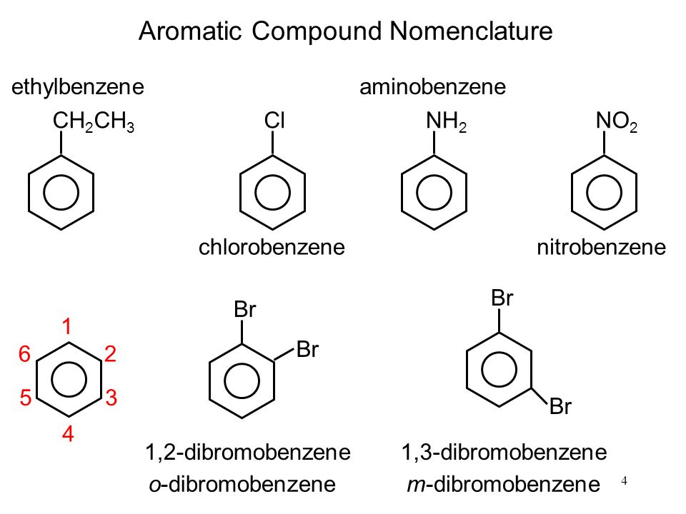 Aromatic Compound Nomenclature