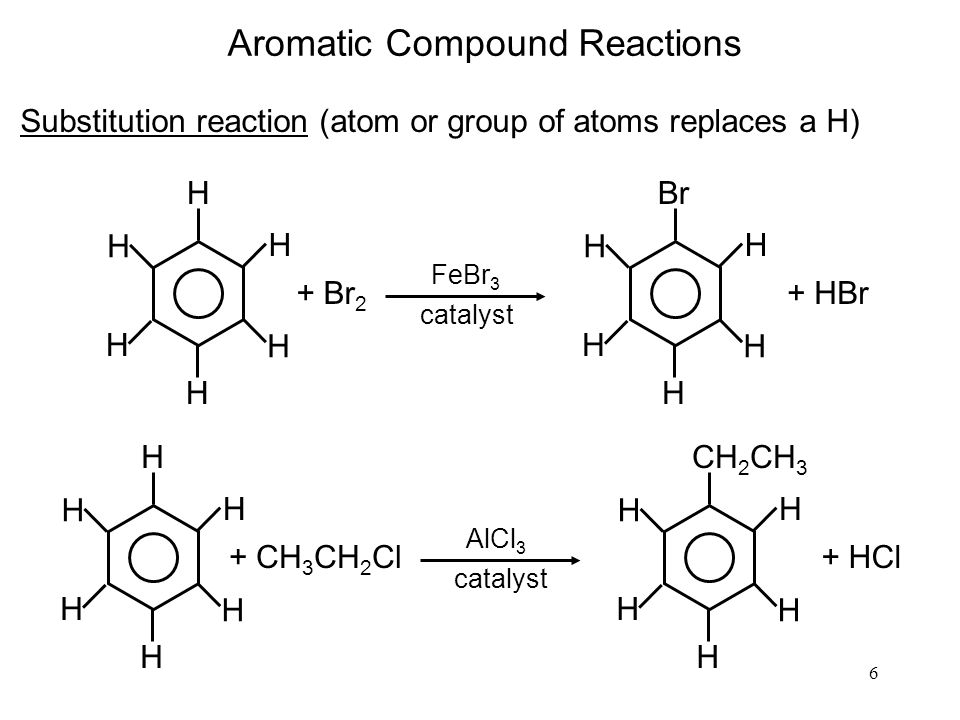 Aromatic Compound Reactions