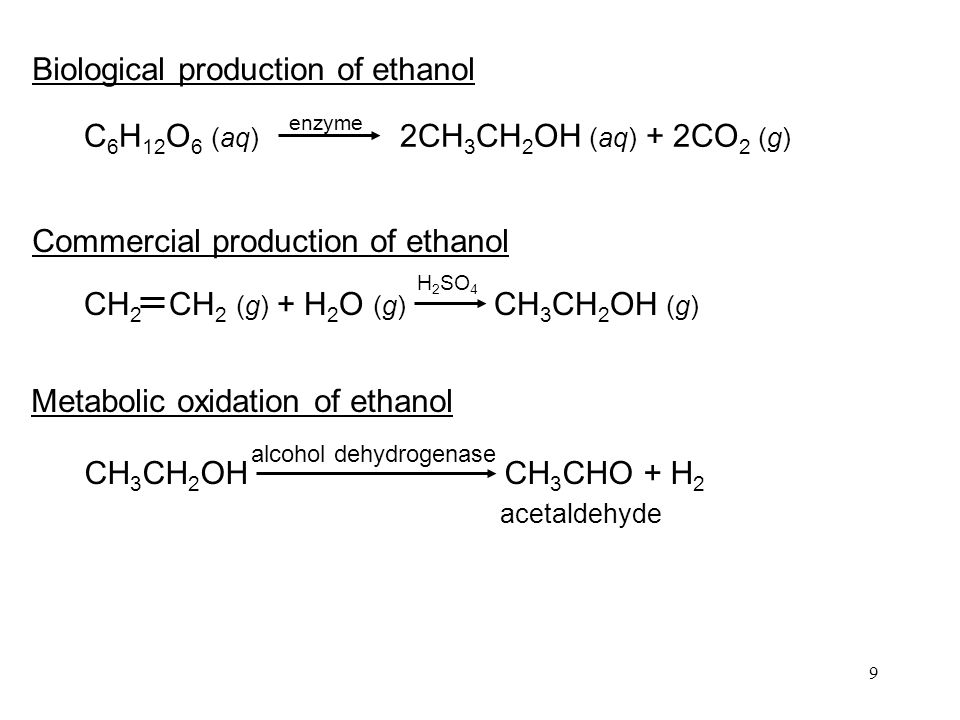 Biological production of ethanol