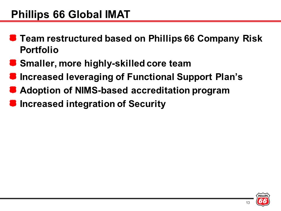 Phillips 66 Global IMAT Team restructured based on Phillips 66 Company Risk Portfolio. Smaller, more highly-skilled core team.