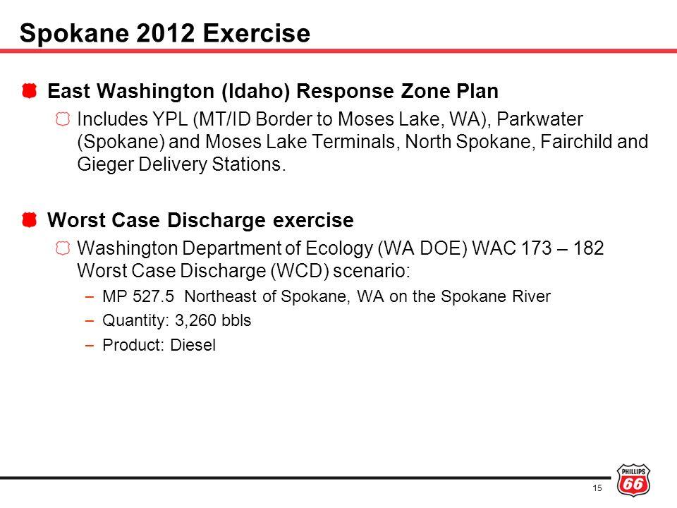 Spokane 2012 Exercise East Washington (Idaho) Response Zone Plan